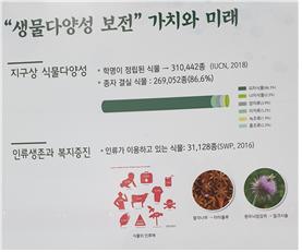 1. 생물다양성보전의_가치와_미래_01.png