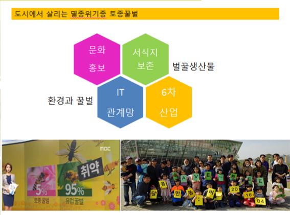 [꿀벌레터] 2015년 4월부터 2016년 6월까지의 꿀벌살리기 그린캠페인 사업단-6.jpg