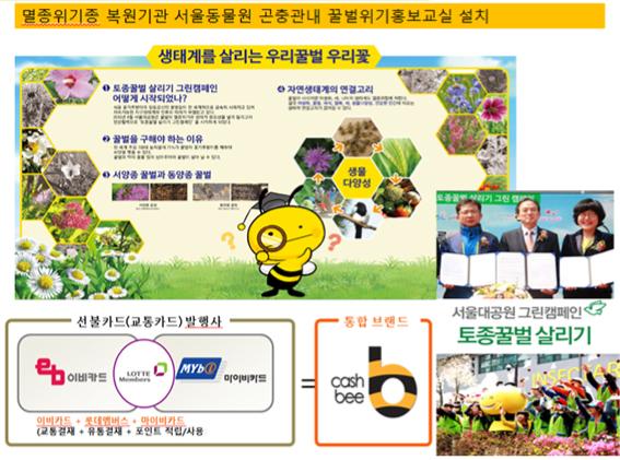 [꿀벌레터] 2015년 4월부터 2016년 6월까지의 꿀벌살리기 그린캠페인 사업단-2.jpg
